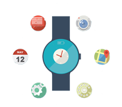 Recreating Existing Apps for Wearable Devices Compatibility